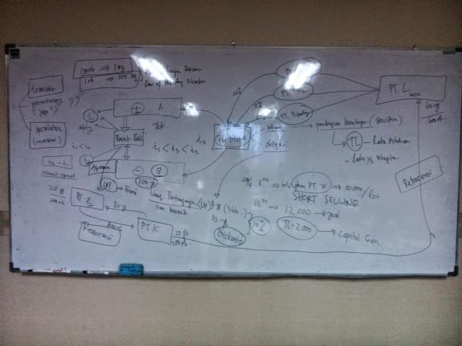 Pertemuan 1 - Sistem Informasi Asuransi & Keuangan